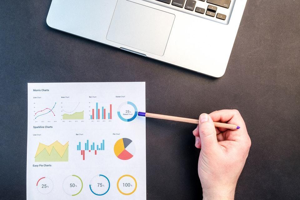 Đánh giá tổng quan: Làm sao để tăng sự hứng thú với các nội dung về thị trường và định vị 1